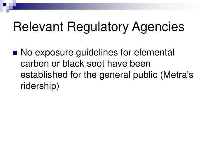 Relevant Regulatory Agencies
