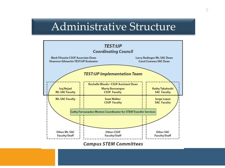 Administrative Structure