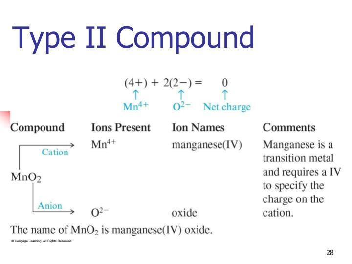 Type II Compound