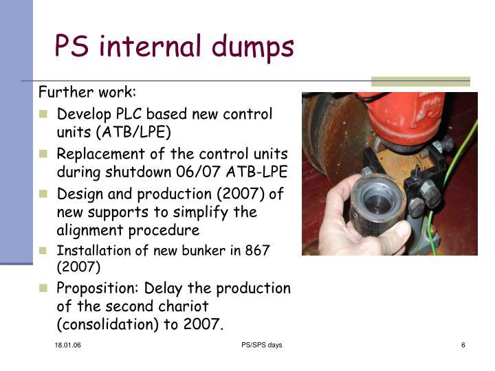 PS internal dumps