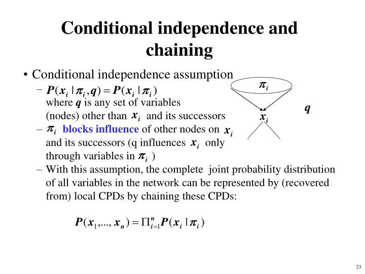 Conditional independence and chaining