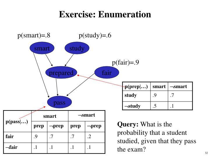 Exercise: Enumeration