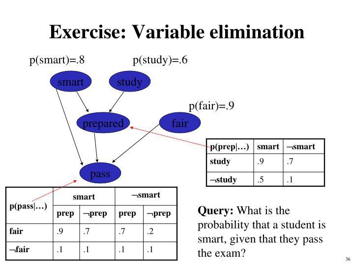 Exercise: Variable elimination