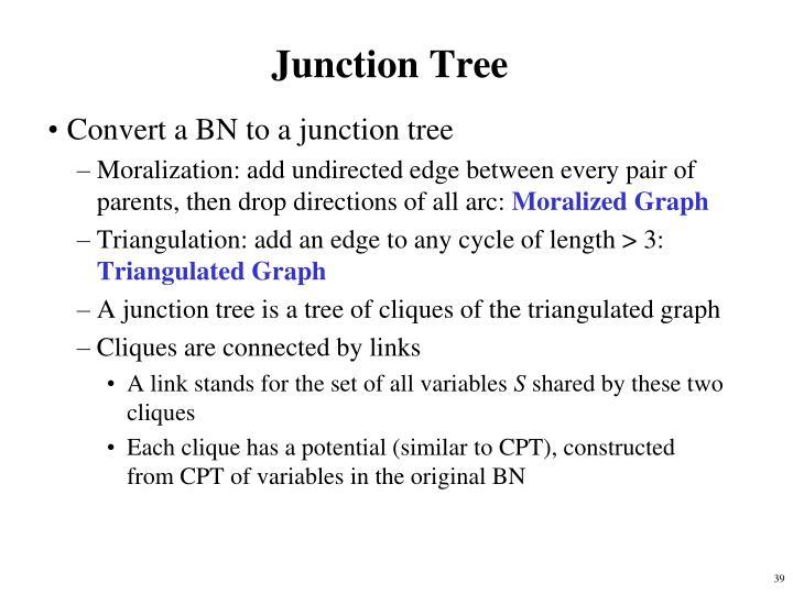 Junction Tree