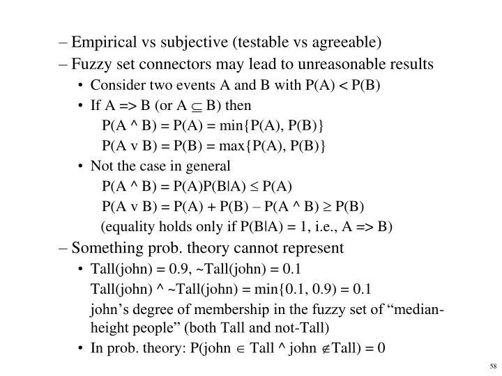 Empirical vs subjective (testable vs agreeable)