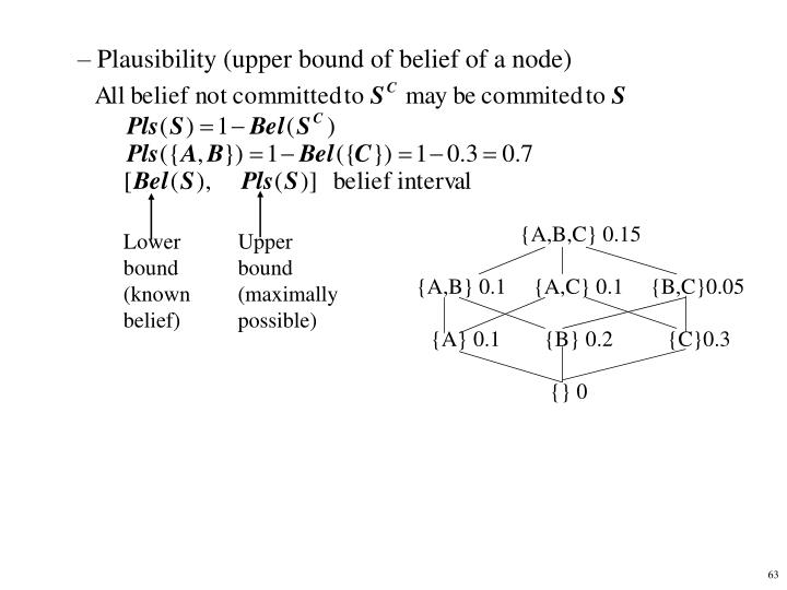 {A,B,C} 0.15