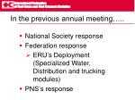 in the previous annual meeting
