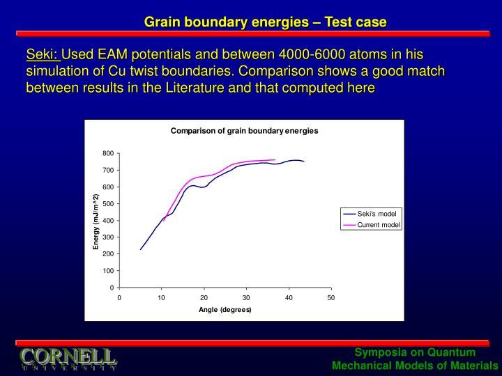 Grain boundary energies – Test case