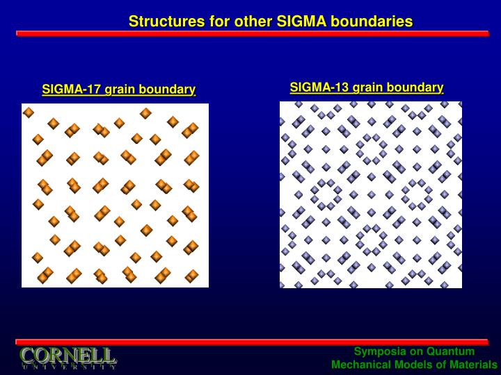Structures for other SIGMA boundaries