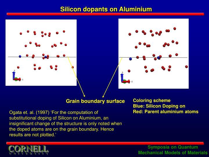 Silicon dopants on Aluminium