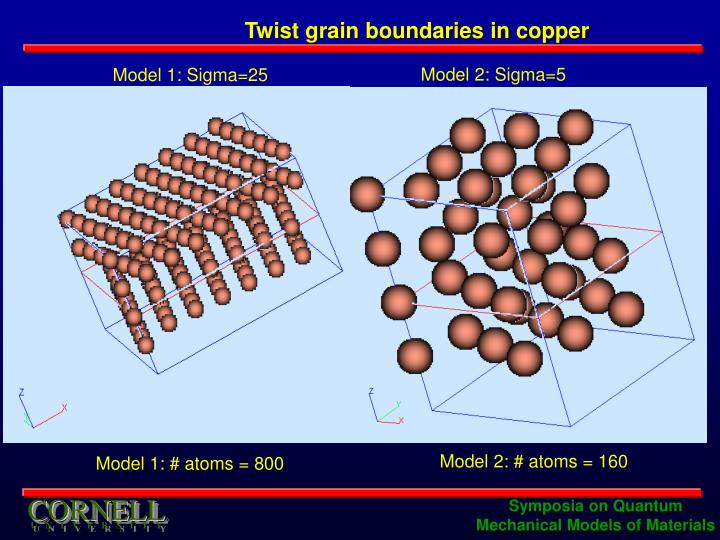 Twist grain boundaries in copper