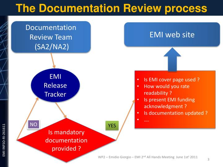 The documentation review process