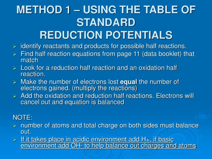 Method 1 using the table of standard reduction potentials