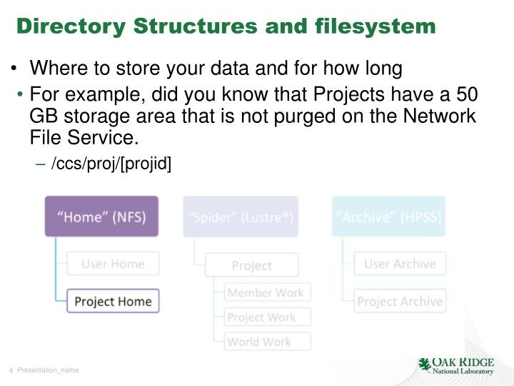 Directory Structures and filesystem