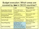budget execution which areas are covered by law in oecd countries