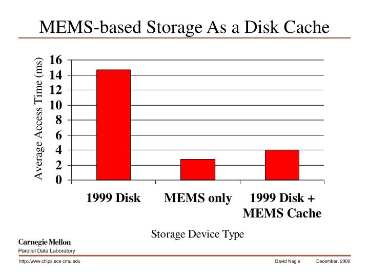 MEMS-based Storage As a Disk Cache