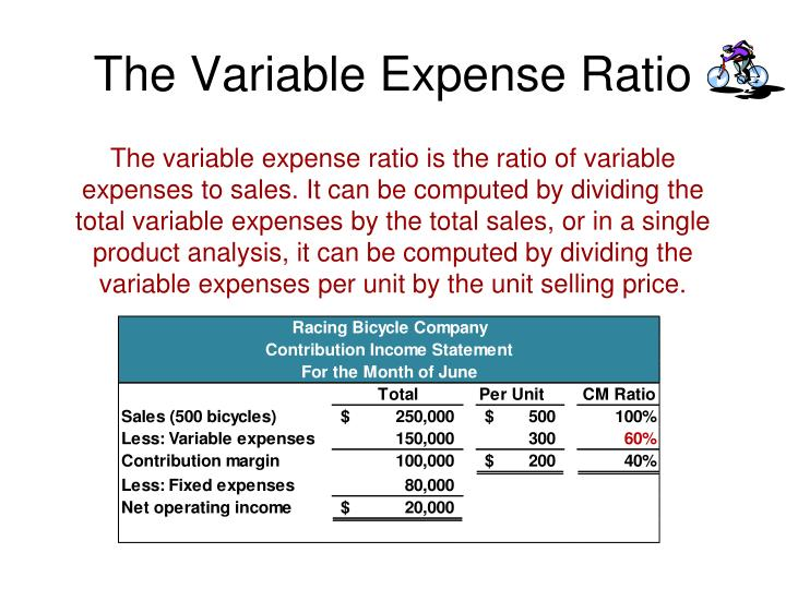 The Variable Expense Ratio
