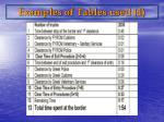 examples of tables used 4
