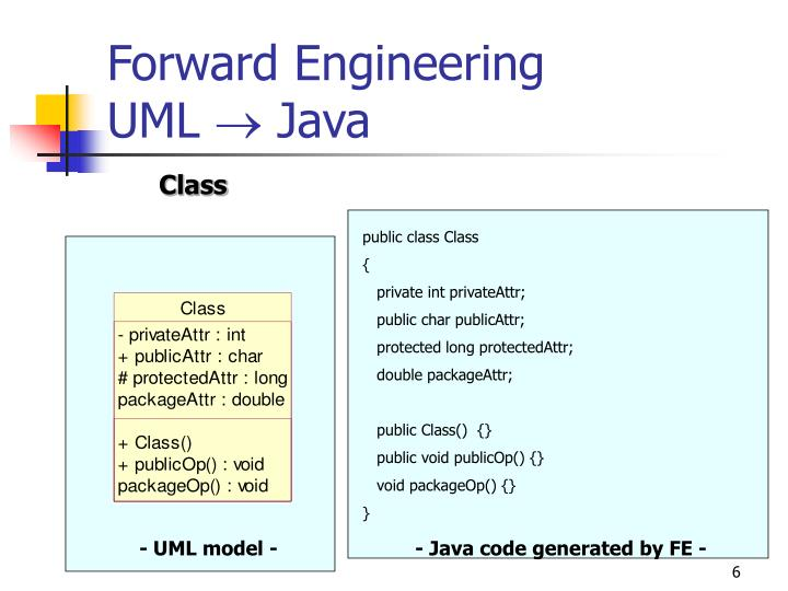 PPT - Forward and Reverse Engineering PowerPoint ...