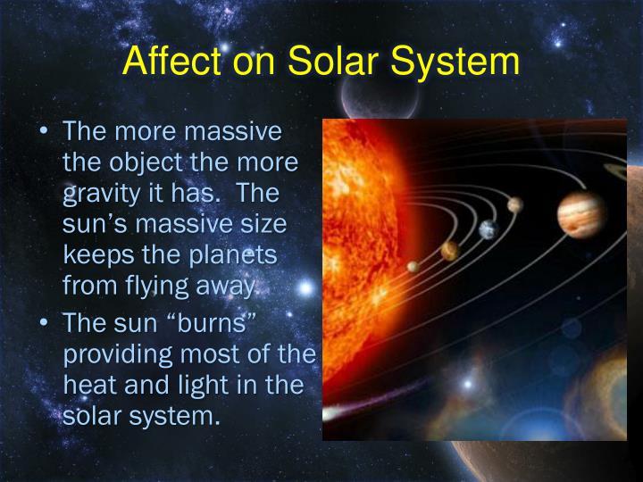 Affect on Solar System
