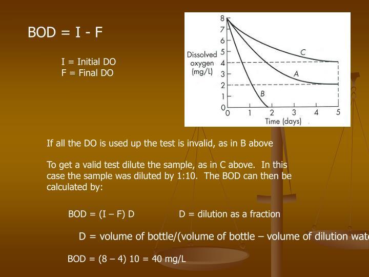 BOD = I - F