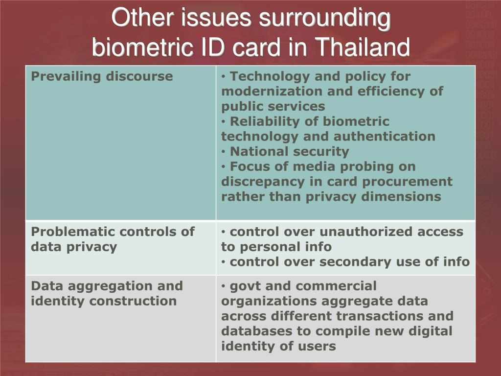 PPT - Analyzing privacy in a surveillance society: from
