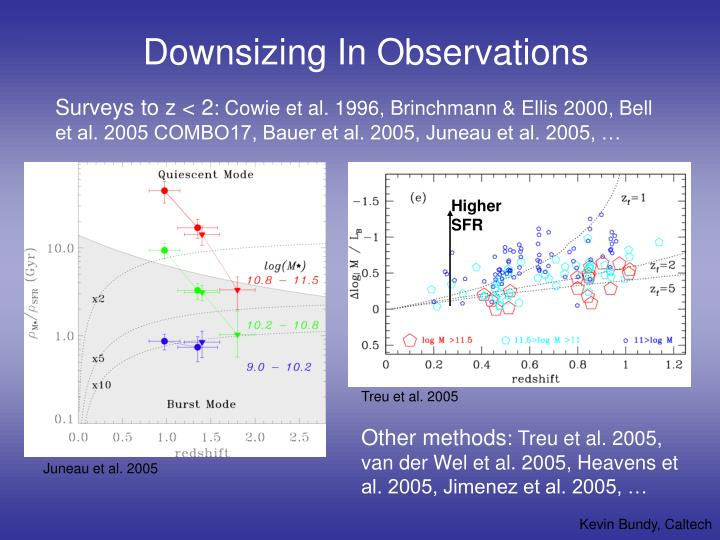 Downsizing in observations