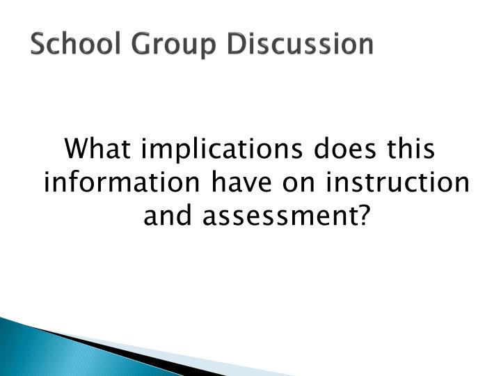 School Group Discussion