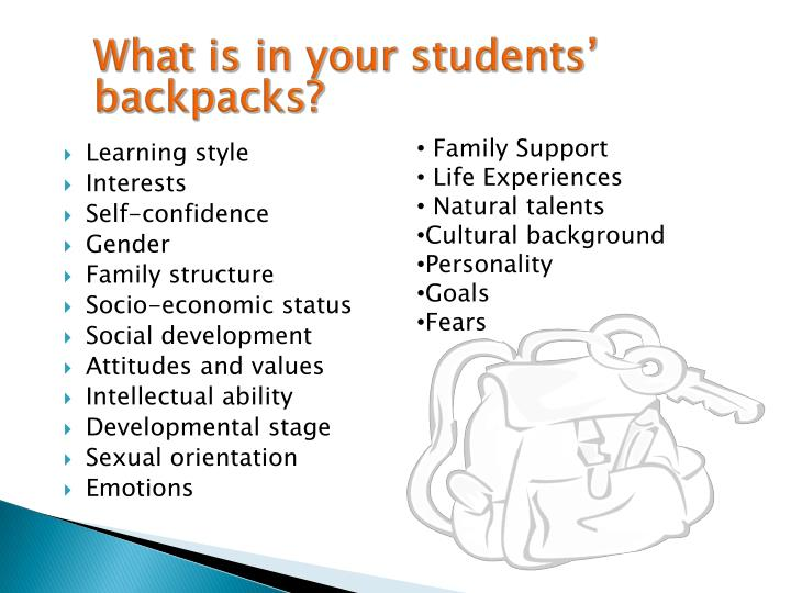 What is in your s tudents b ackpacks