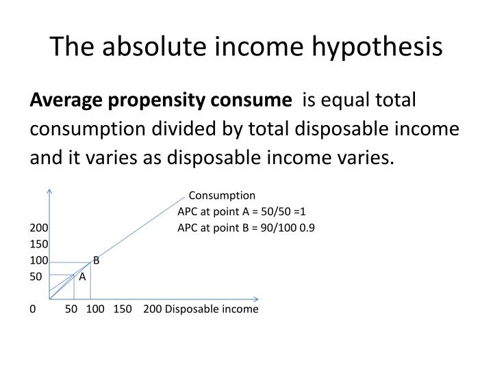 absolute income hypothesis