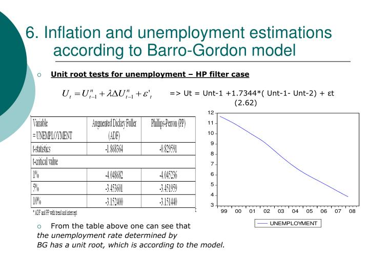 inflation and unemployment essay How do inflation and unemployment affect the economy in terms of growth (use us as an example) conduct research from viable and credible sources such as, and not limited to, economic journals, periodicals, books, databases, and websites.