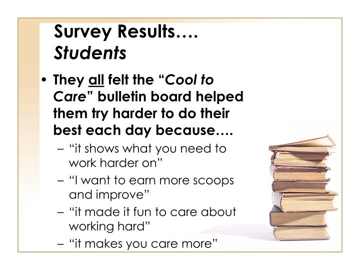Survey Results….