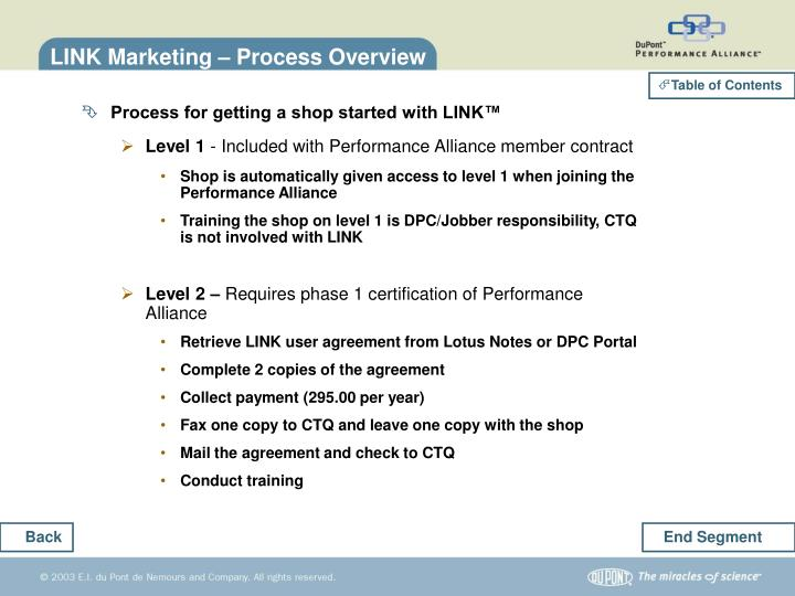 LINK Marketing – Process Overview