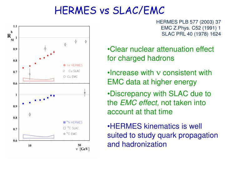 HERMES vs SLAC/EMC