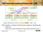 dsctrend with command pattern cs 3 0