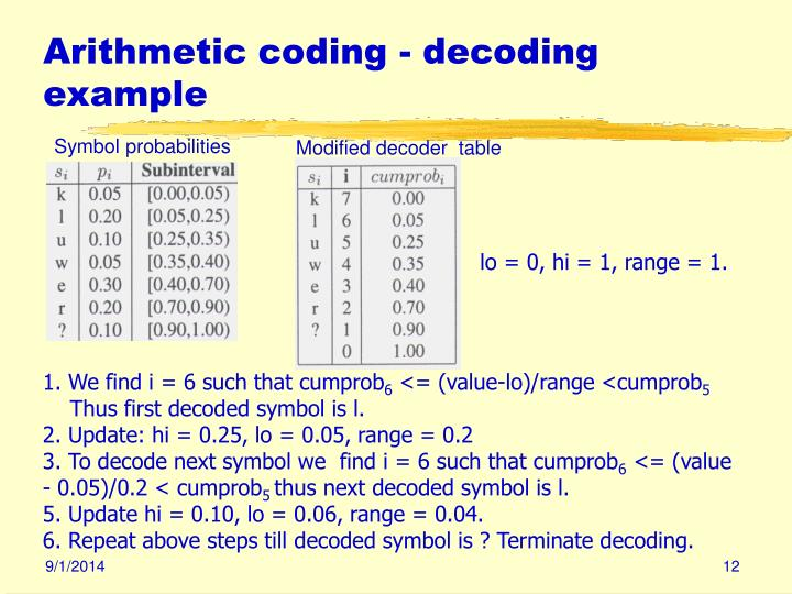 Arithmetic coding - decoding example