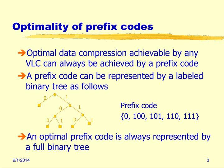 Optimality of prefix codes