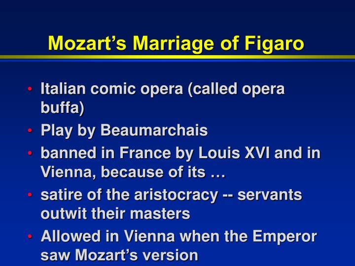 Mozart's Marriage of Figaro