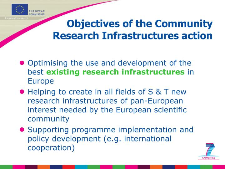 Objectives of the Community