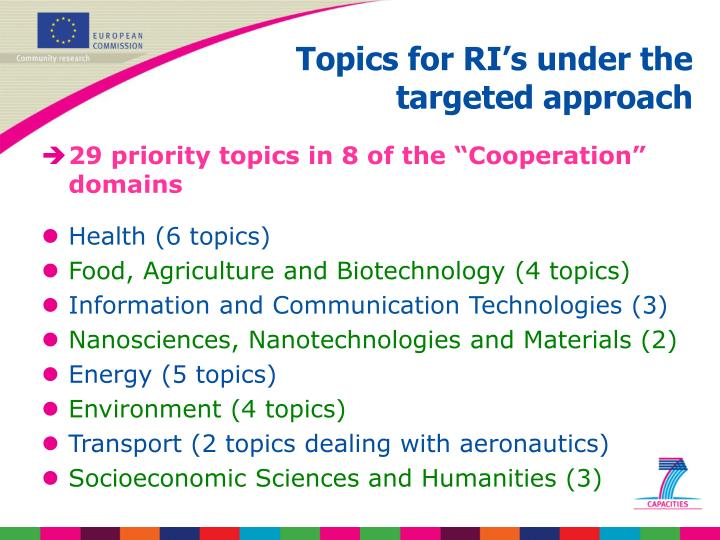 Topics for RI's under the targeted approach