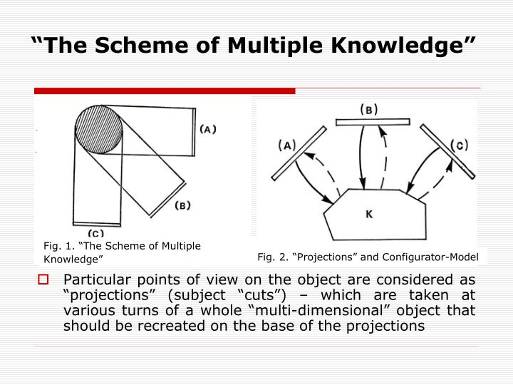 """""""The Scheme of Multiple Knowledge"""""""