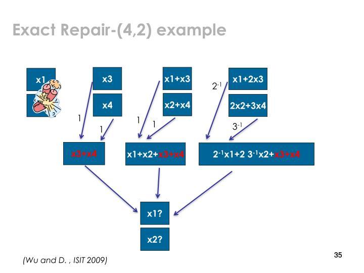 Exact Repair-(4,2) example