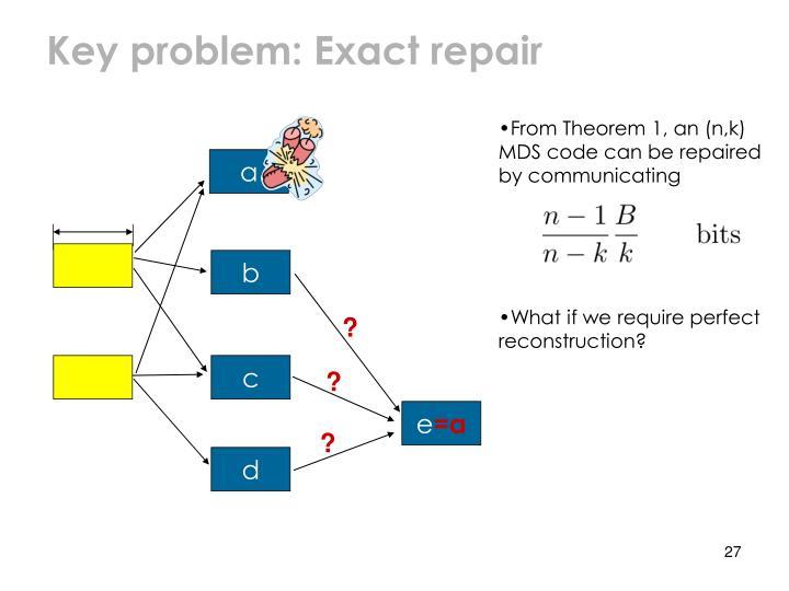Key problem: Exact repair