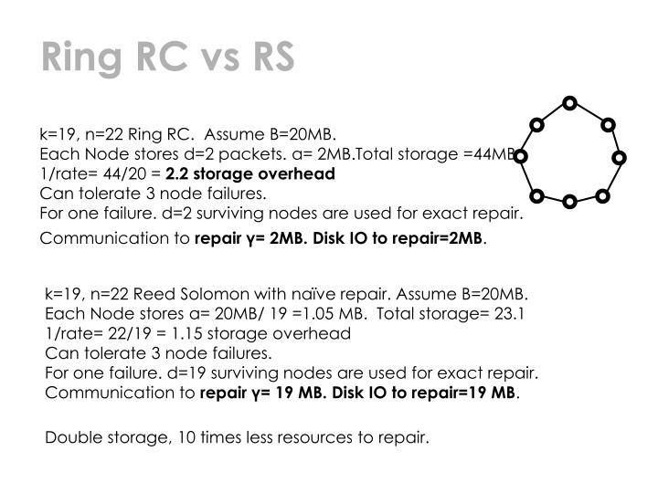 Ring RC