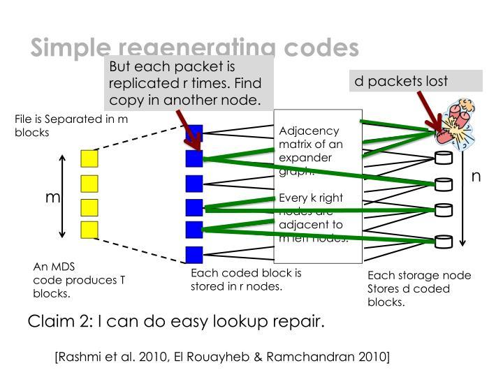 Simple regenerating codes