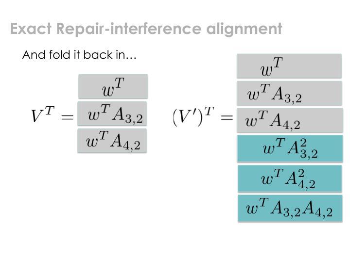 Exact Repair-interference