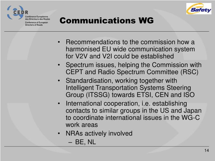 Communications WG