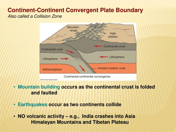 Continent-Continent Convergent Plate Boundary