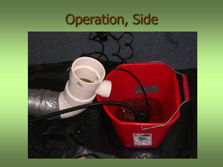 Operation, Side