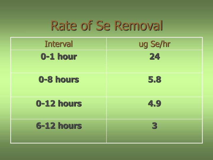 Rate of Se Removal